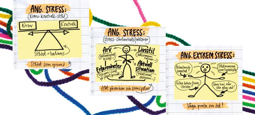 Stresshantering på arbetet